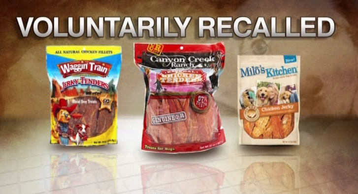 Milk Bone Dog Treats Recall