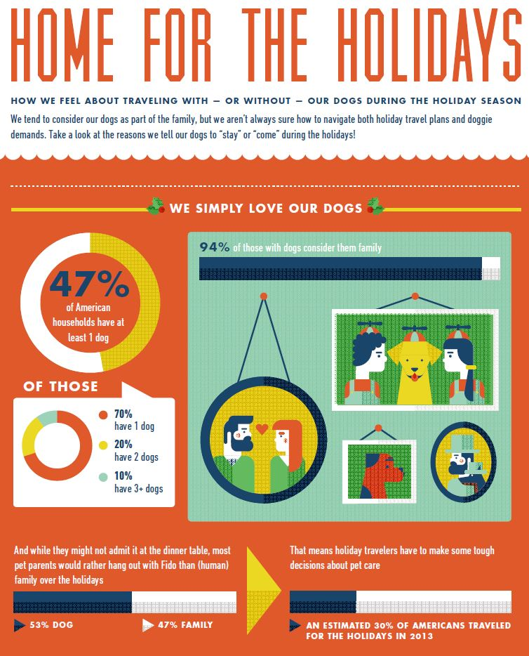 holiday info graphic 1