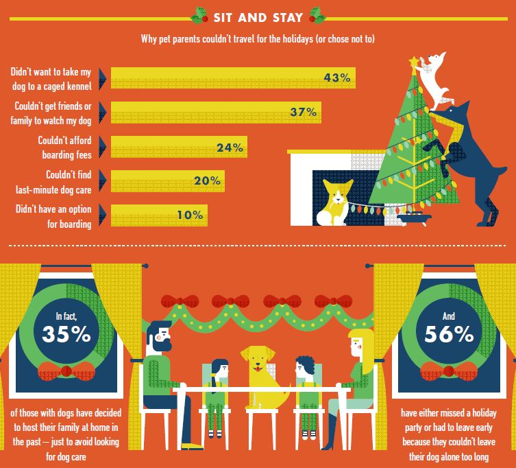 holiday info graphic 2